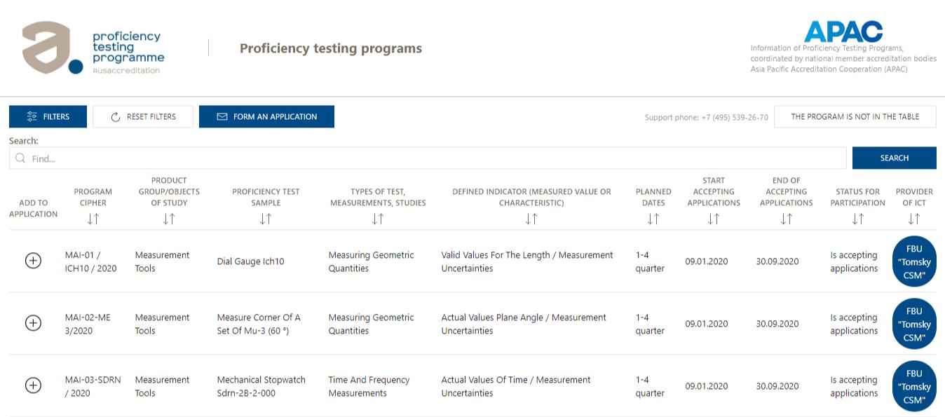Национальный институт аккредитации Росаккредитации запустил версию платформы «Программы проверки квалификации лабораторий» на английском языке